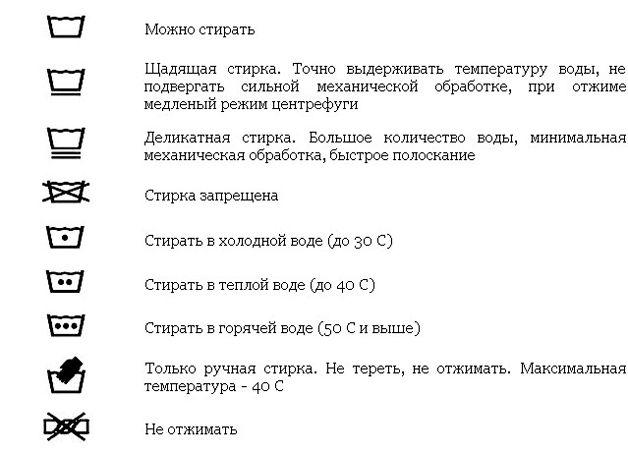 Обозначения на ярлыках для стирки